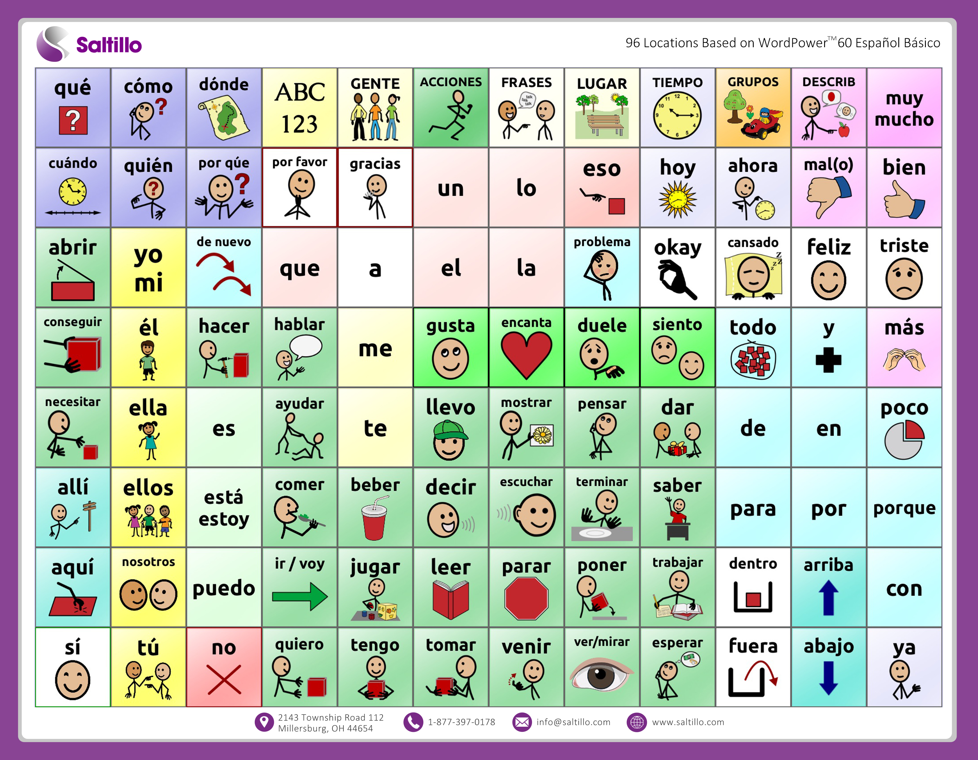 It is an image of Lucrative Printable Communication Board for Adults
