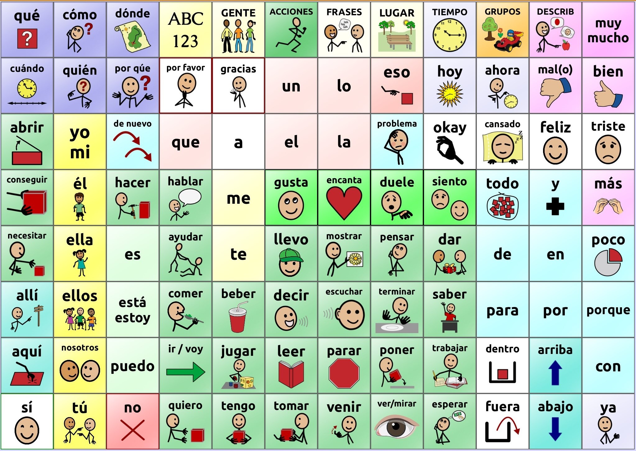graphic relating to Free Printable Picture Communication Symbols called Very low-tech Conversation Board Choices