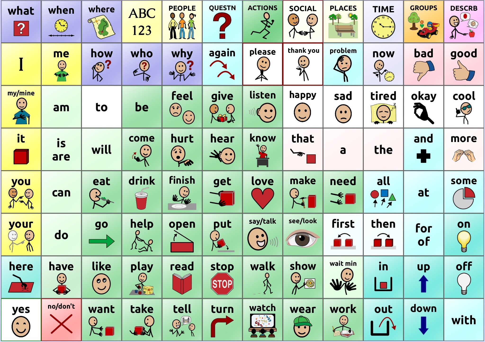 picture regarding Free Printable Picture Communication Symbols named Lower-tech Interaction Board Ideas