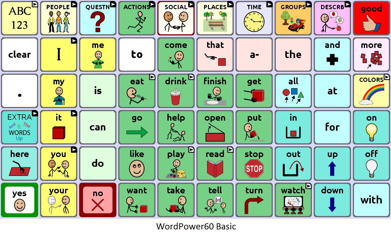 word basics Microsoft word is an incredible application, feature-rich and easy to use if you  know how it can help with the simplest of jobs, from letters and essays to more.